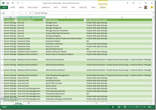 Project Server 2010 / 2013 Preview Setting Comparison